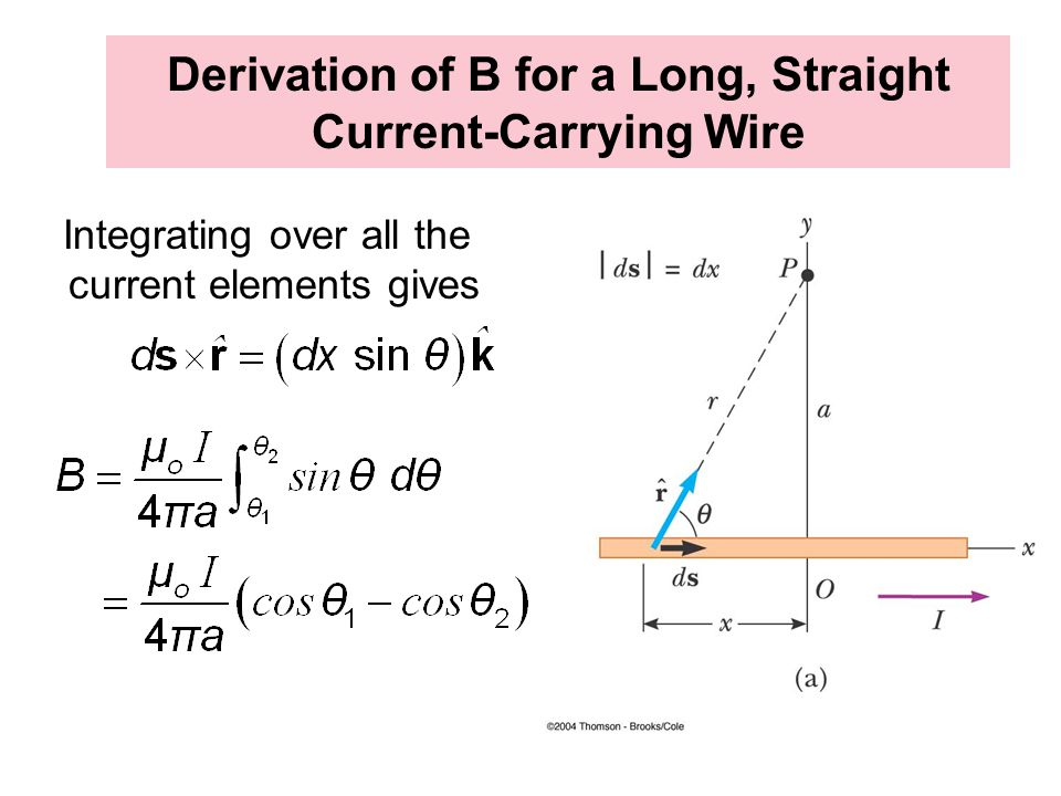 Derivation of B for a Long, Straight Current-Carrying Wire
