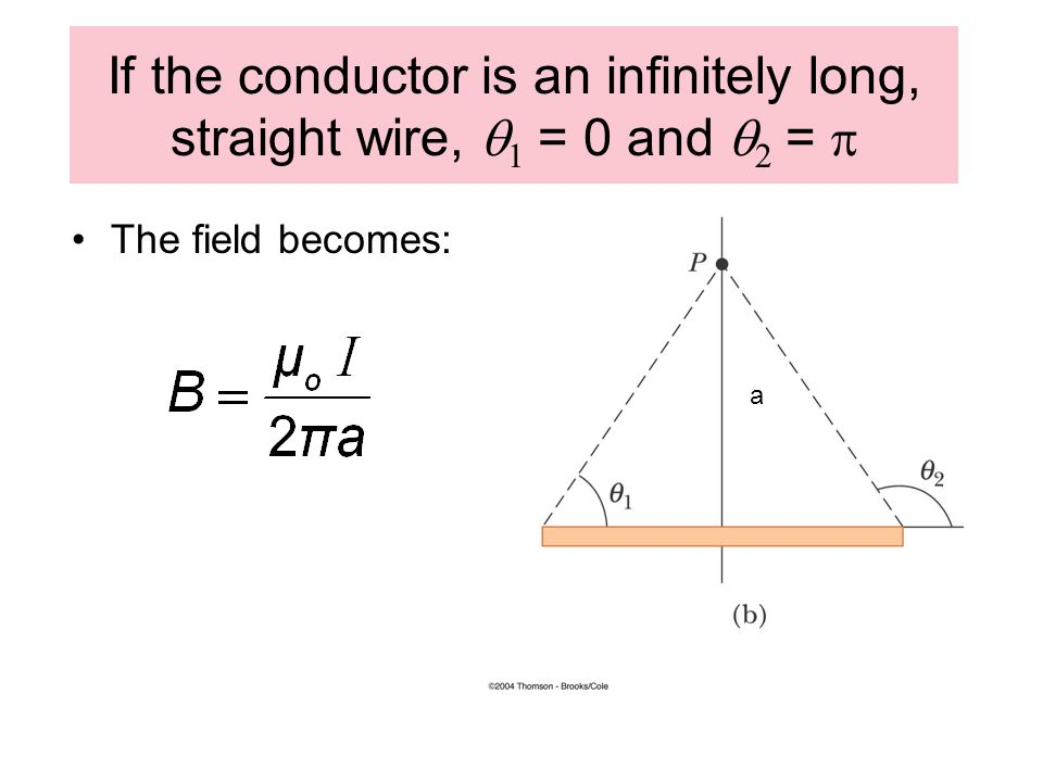 If the conductor is an infinitely long, straight wire, q1 = 0 and q2 = p