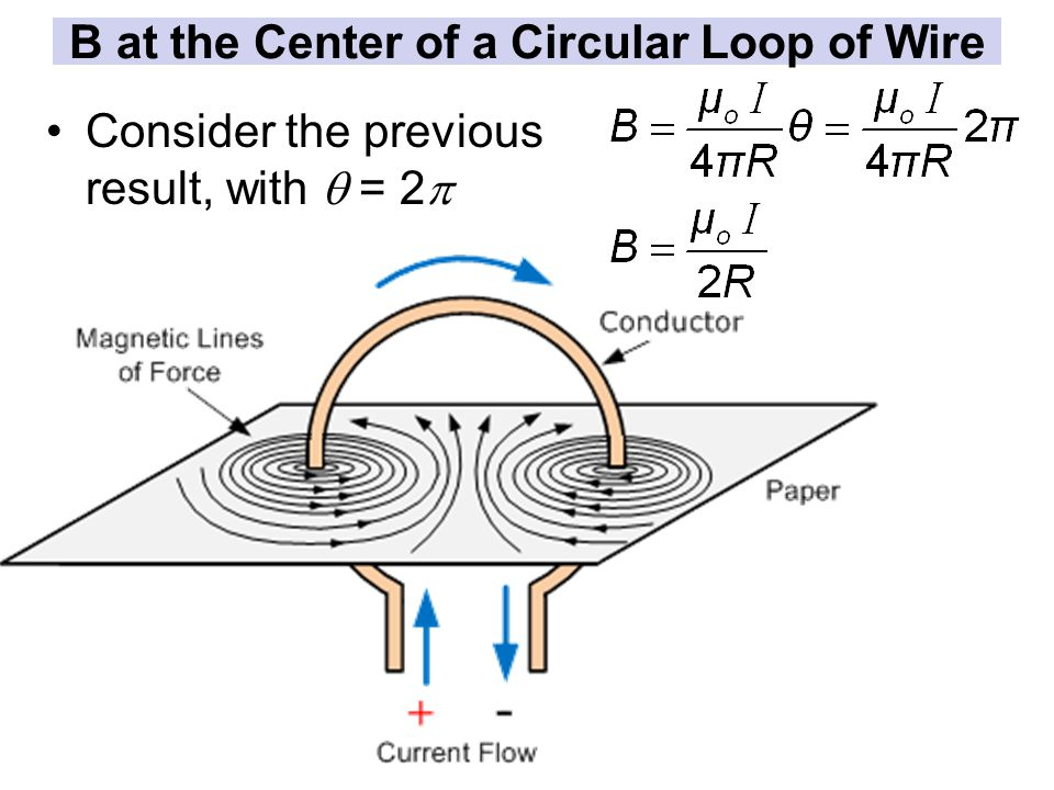 B at the Center of a Circular Loop of Wire