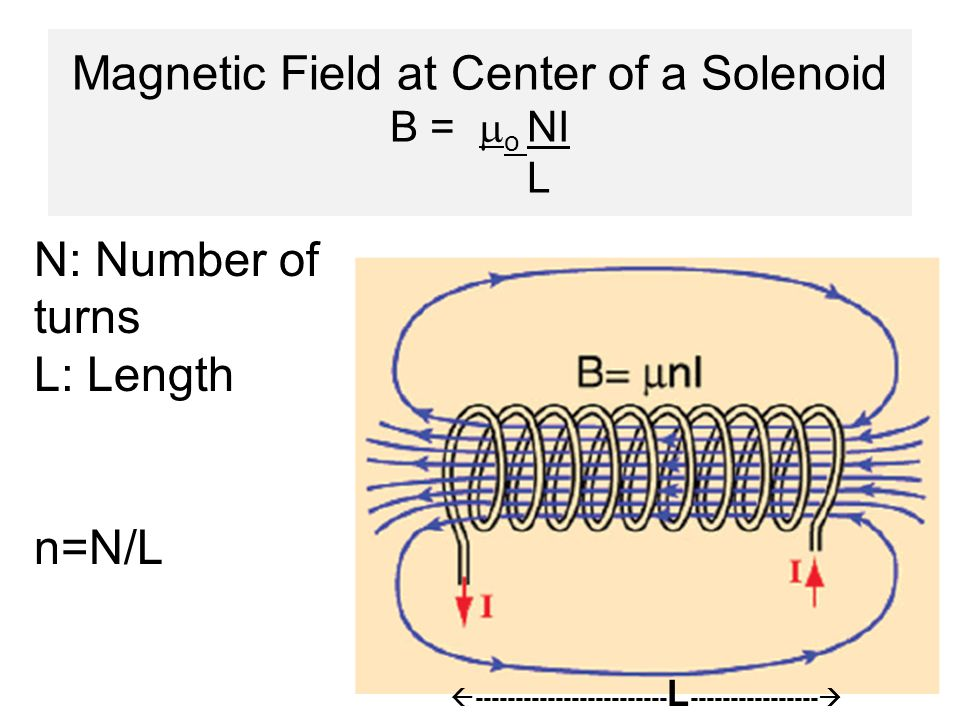 Magnetic Field at Center of a Solenoid B = mo NI L