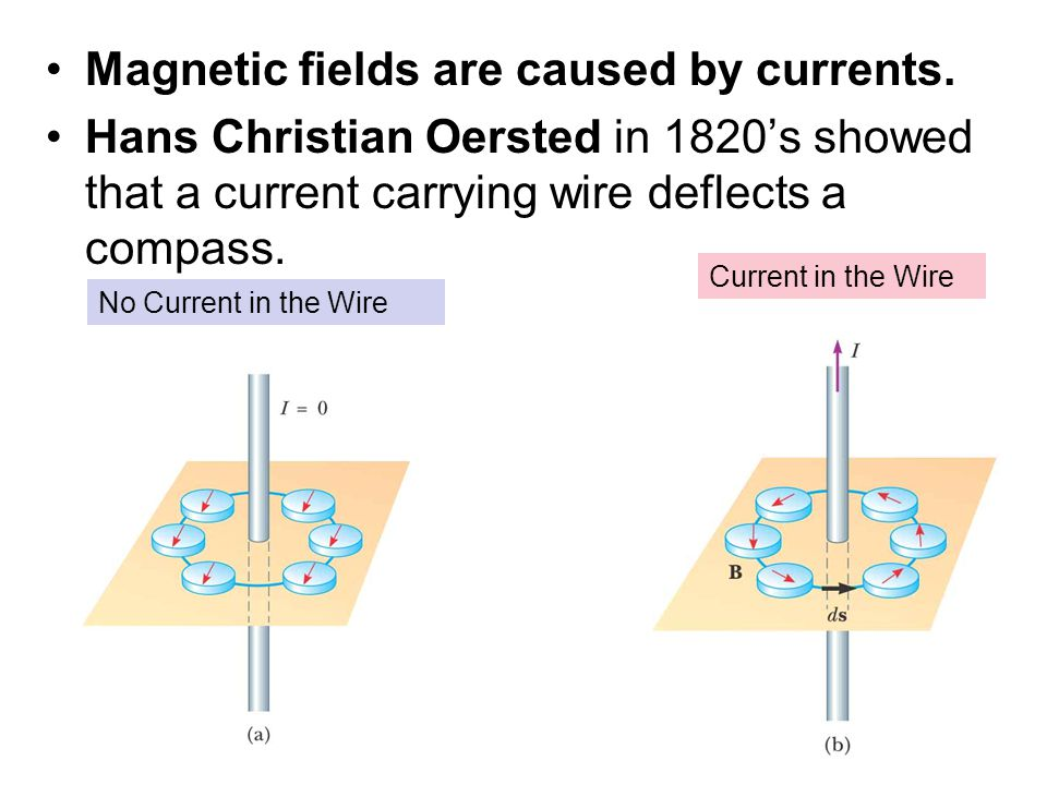 Magnetic fields are caused by currents.