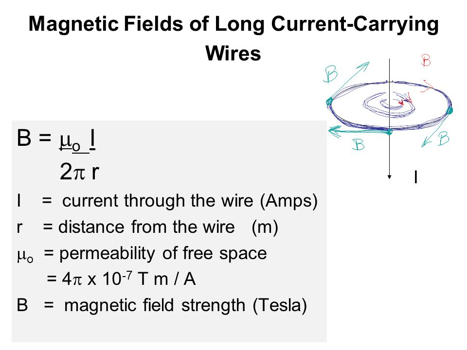 Magnetic Fields of Long Current-Carrying Wires