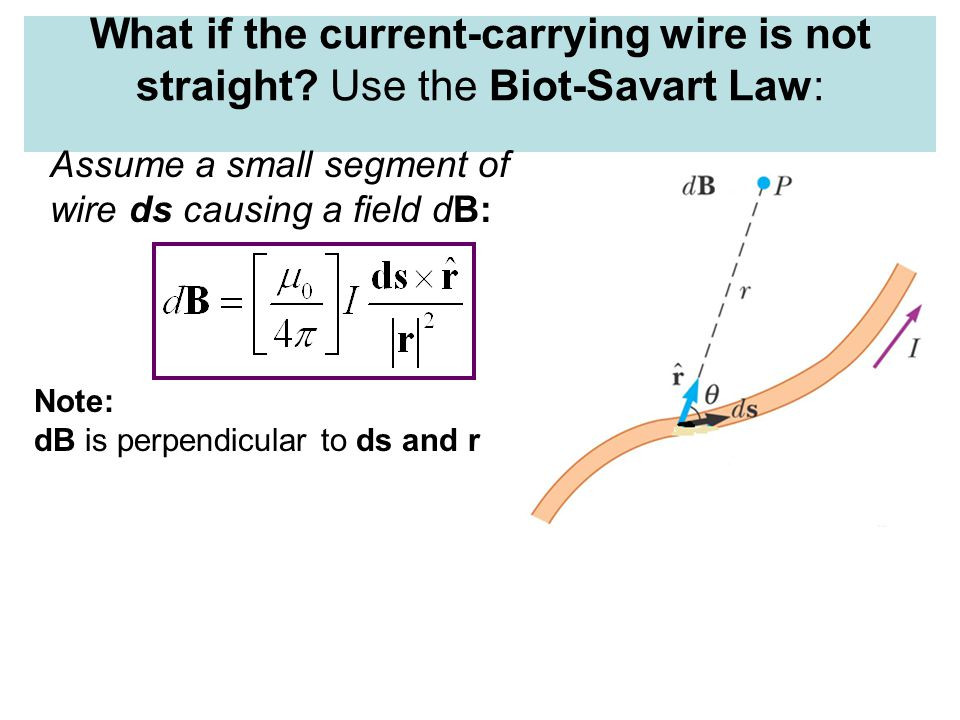 What if the current-carrying wire is not straight