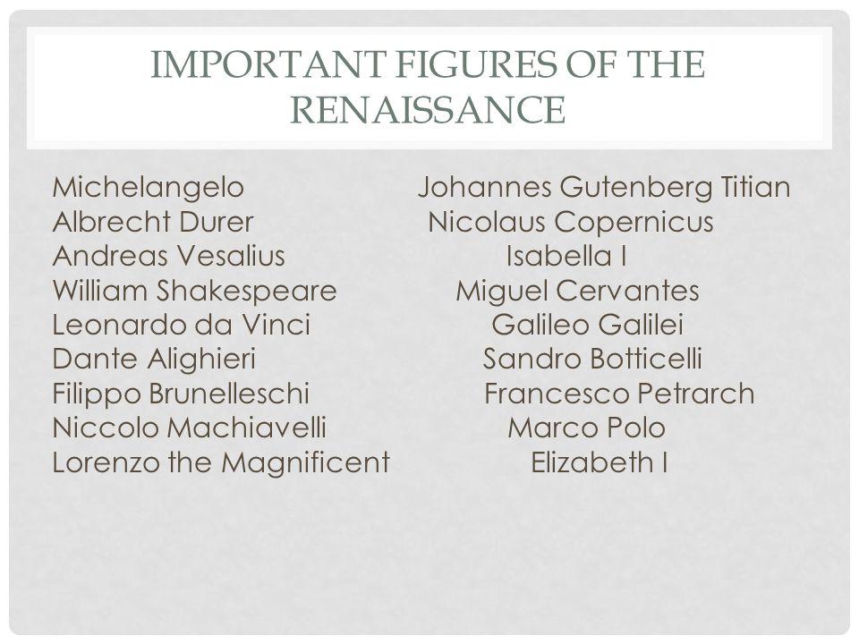 Important Figures of the Renaissance