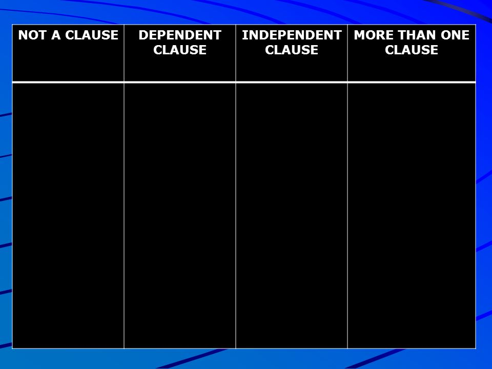 NOT A CLAUSE DEPENDENT CLAUSE INDEPENDENT CLAUSE MORE THAN ONE CLAUSE