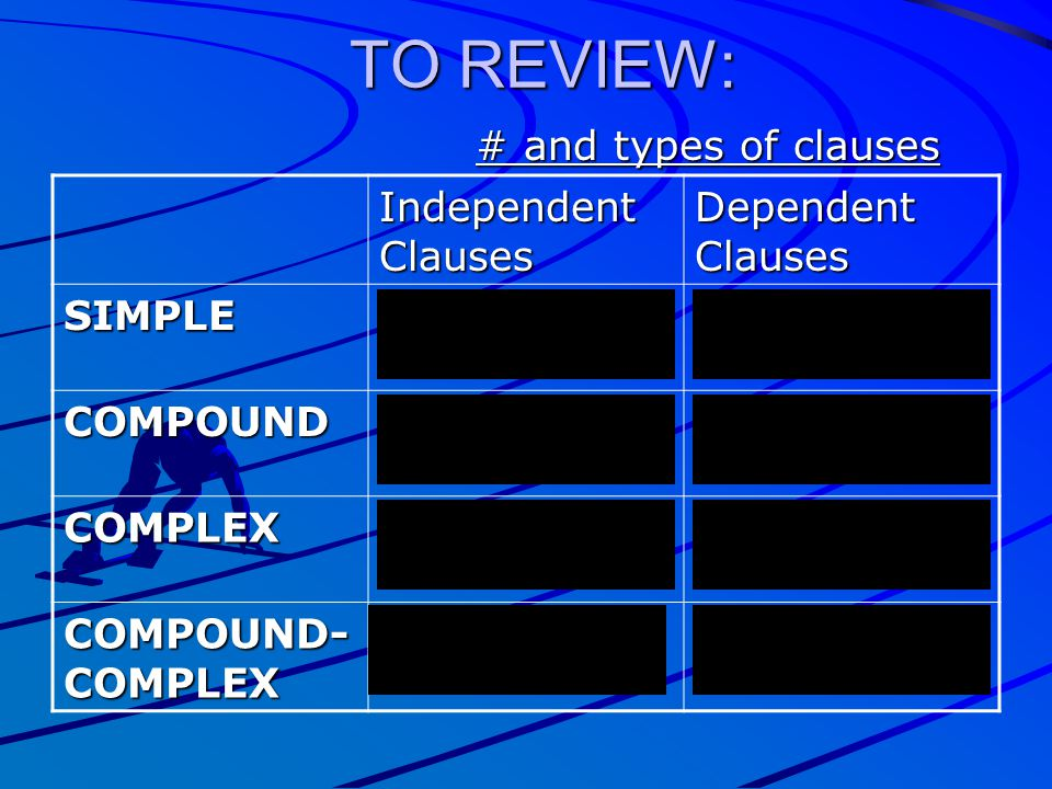 TO REVIEW: # and types of clauses Independent Clauses