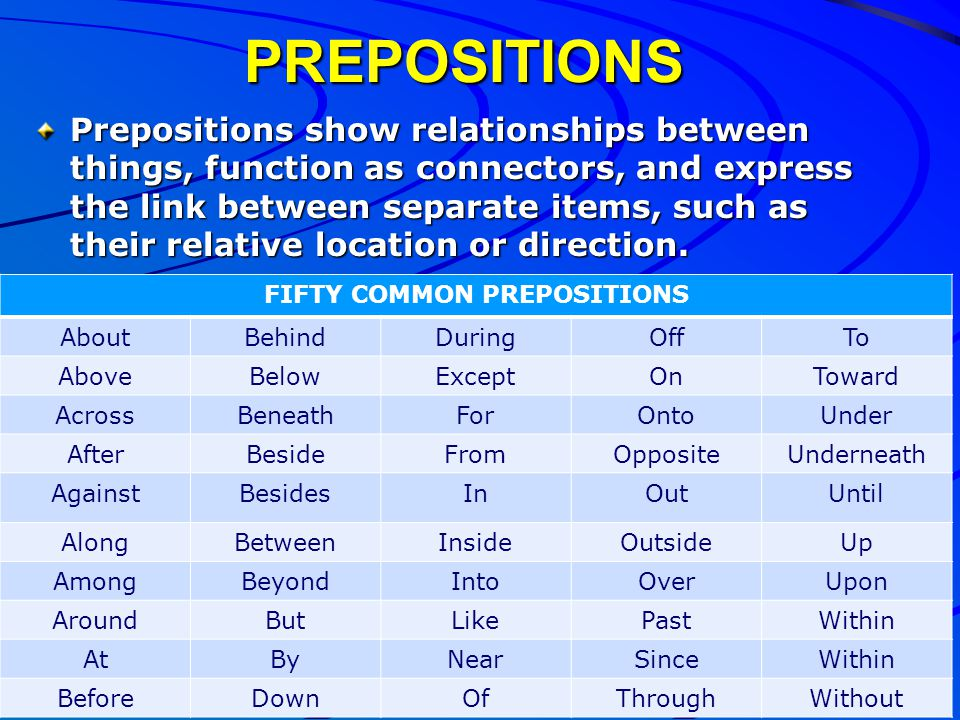 FIFTY COMMON PREPOSITIONS