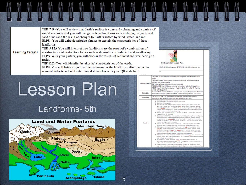 Lesson Plan Landforms- 5th
