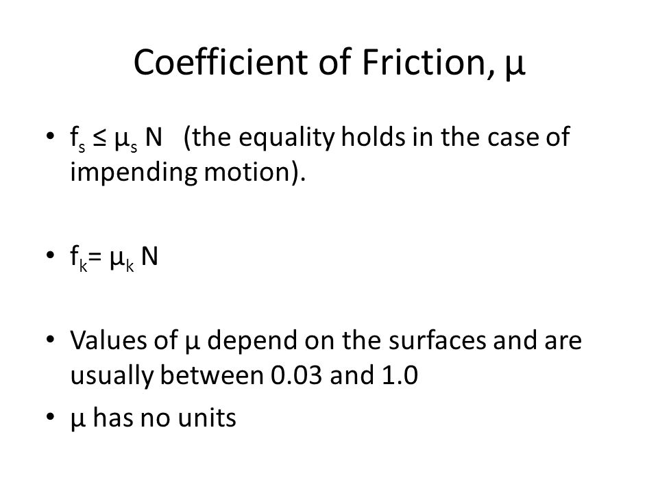Coefficient of Friction, µ