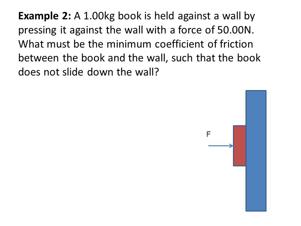 Example 2: A 1.00kg book is held against a wall by pressing it against the wall with a force of 50.00N. What must be the minimum coefficient of friction between the book and the wall, such that the book does not slide down the wall