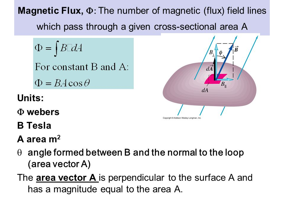 Magnetic Flux, F: The number of magnetic (flux) field lines which pass through a given cross-sectional area A