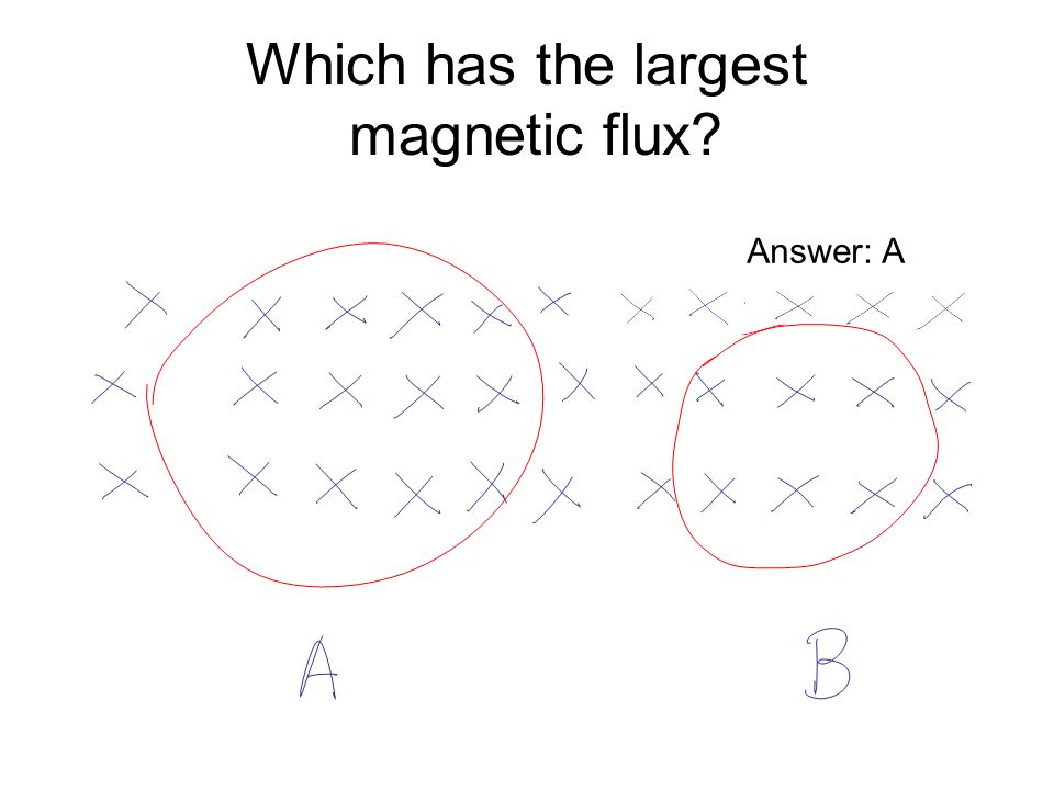 Which has the largest magnetic flux