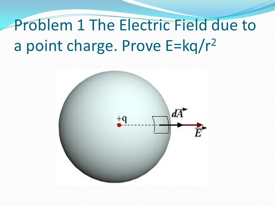 Problem 1 The Electric Field due to a point charge. Prove E=kq/r2