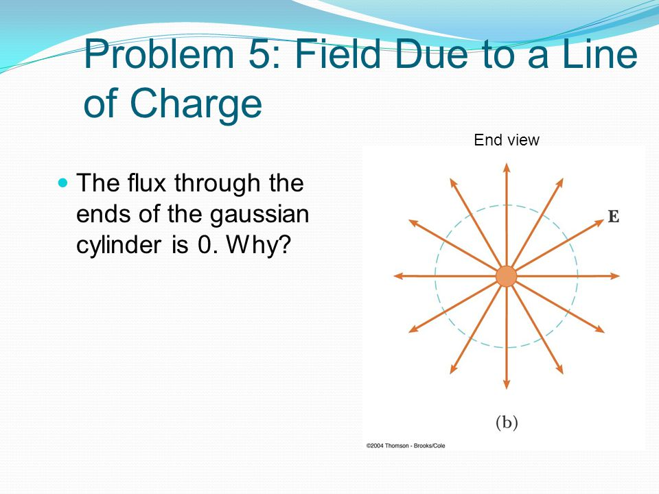 Problem 5: Field Due to a Line of Charge