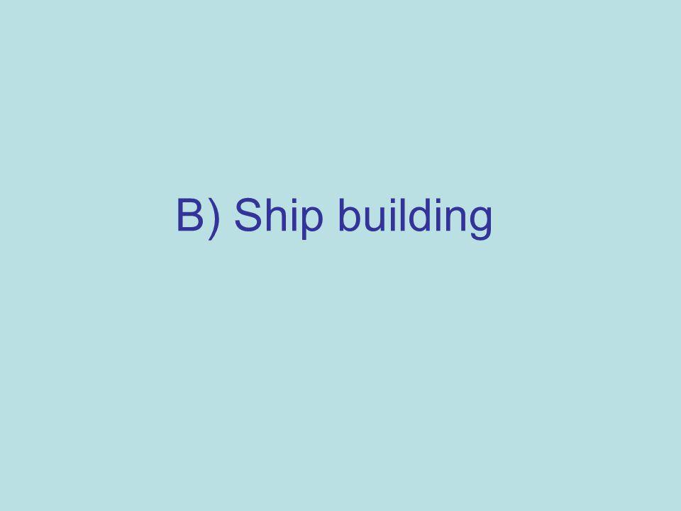 B) Ship building