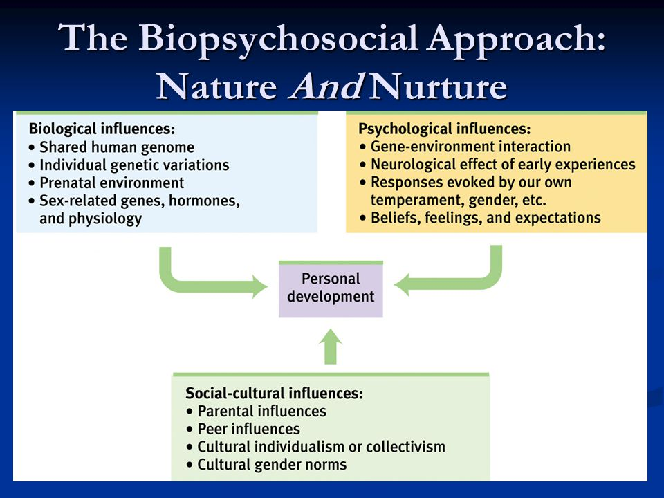 The Biopsychosocial Approach: Nature And Nurture