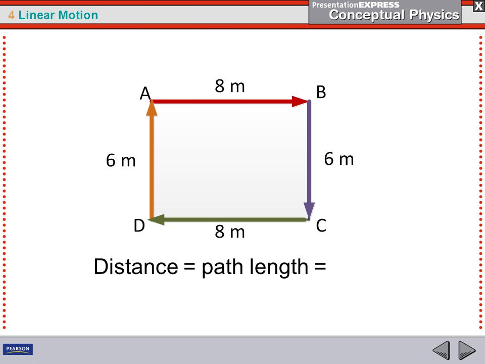 Distance = path length =