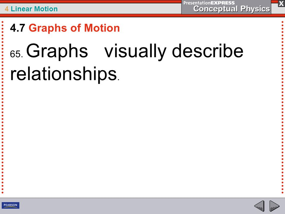 4.7 Graphs of Motion 65. Graphs visually describe relationships.