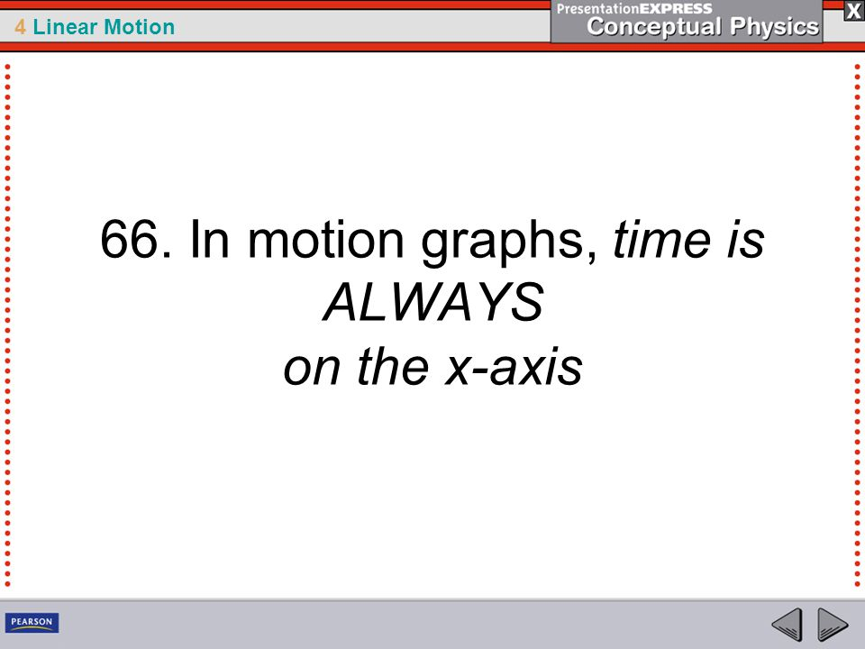 66. In motion graphs, time is ALWAYS on the x-axis