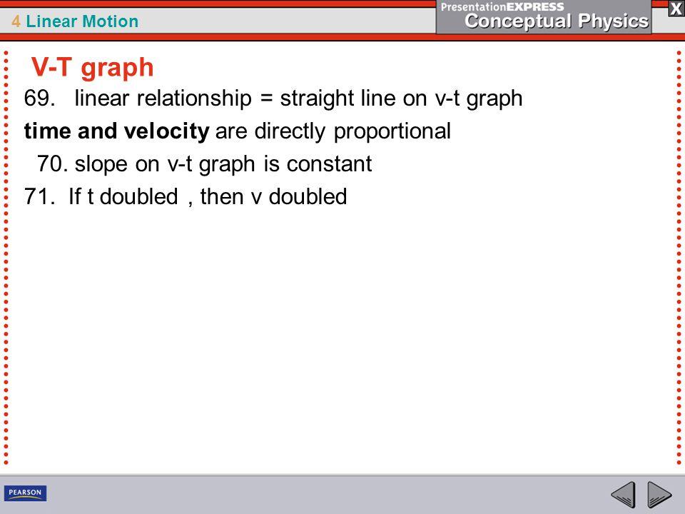 V-T graph 69. linear relationship = straight line on v-t graph