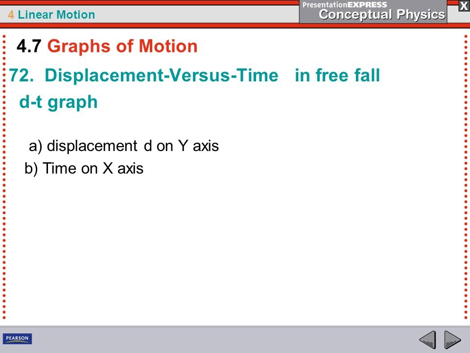 72. Displacement-Versus-Time in free fall d-t graph