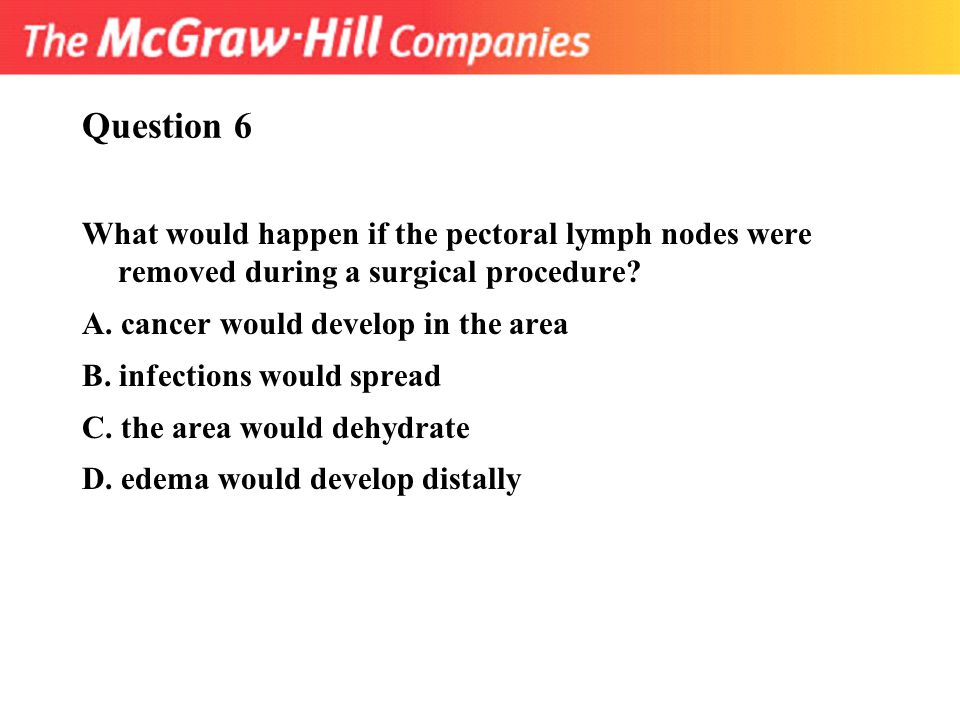 Question 6 What would happen if the pectoral lymph nodes were removed during a surgical procedure