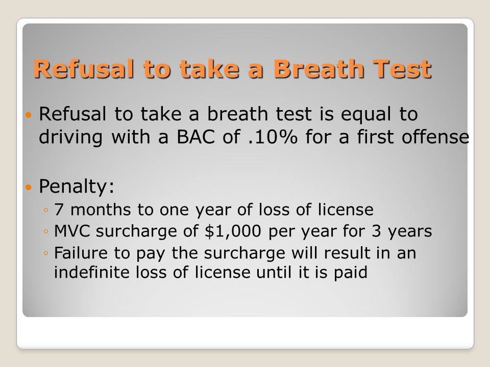 Refusal to take a Breath Test