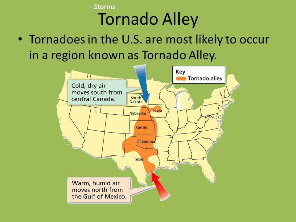 Tornado Alley - Storms. Tornadoes in the U.S. are most likely to occur in a region known as Tornado Alley.