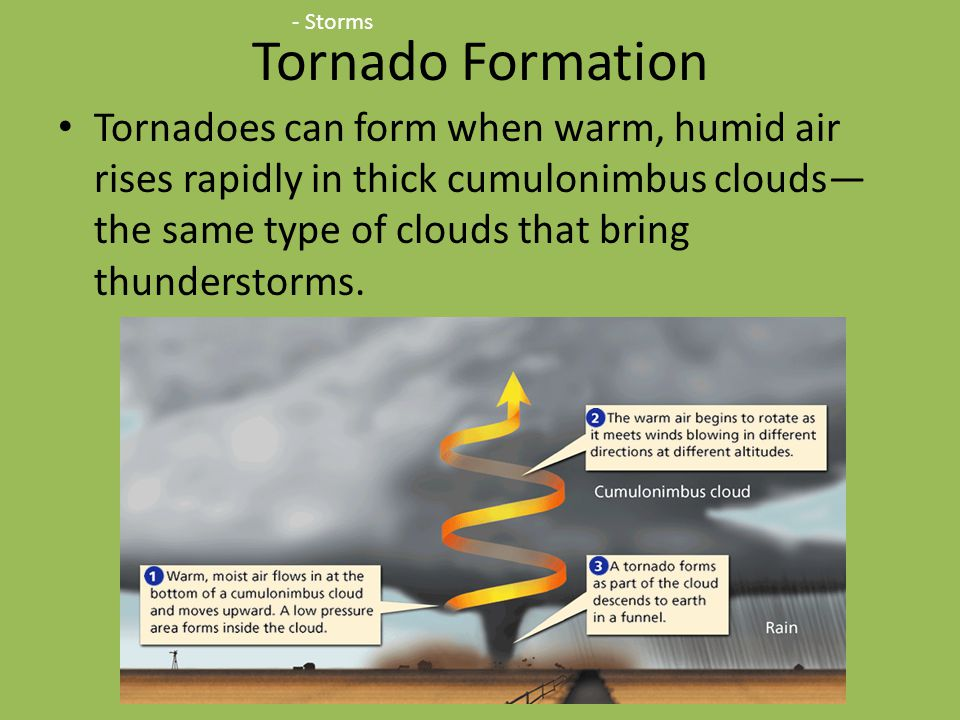 Tornado Formation - Storms.