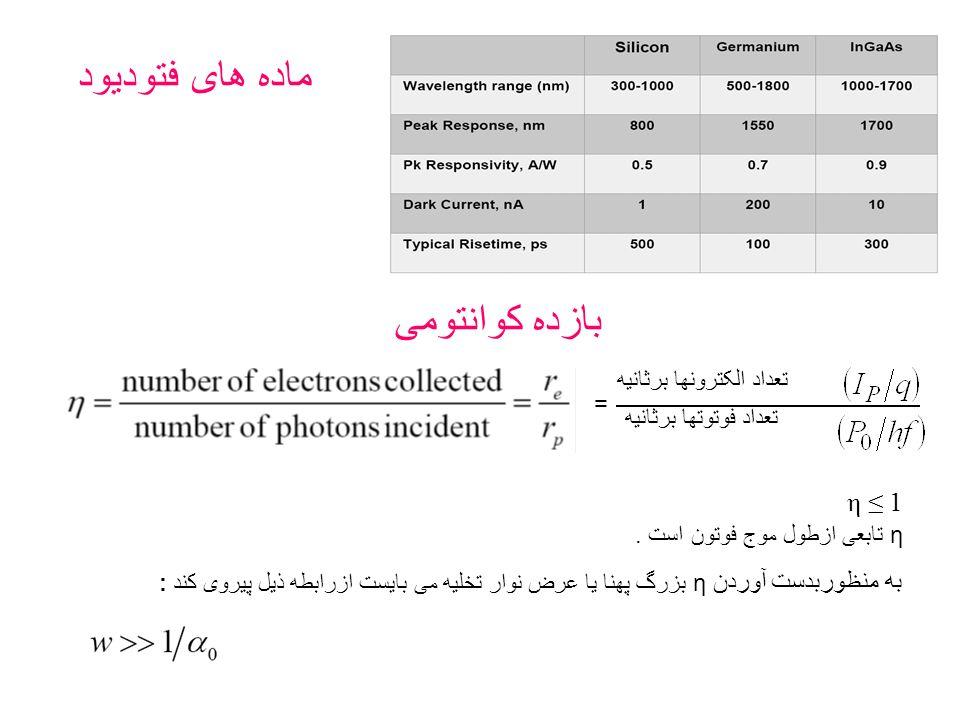 ماده های فتودیود بازده کوانتومی η ≤ 1 تعداد الکترونها برثانیه =