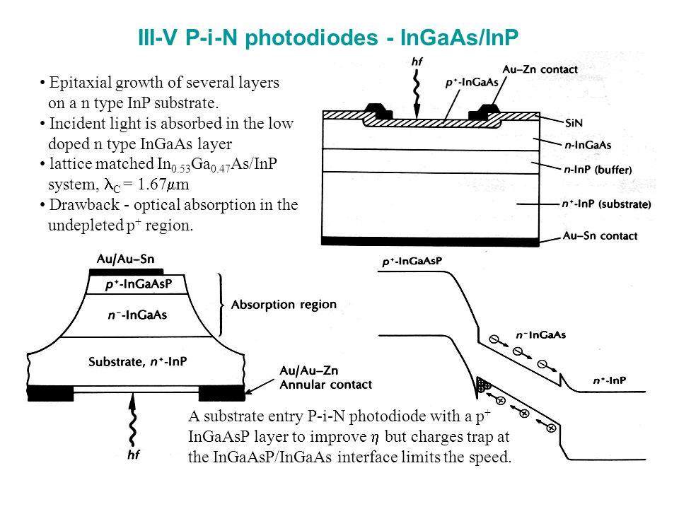 III-V P-i-N photodiodes - InGaAs/InP