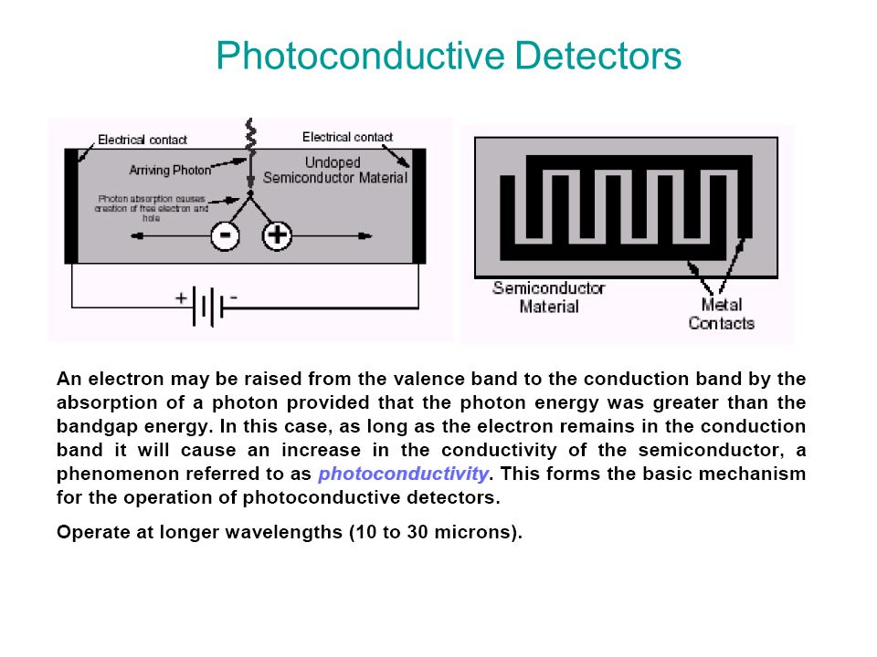 Photoconductive Detectors