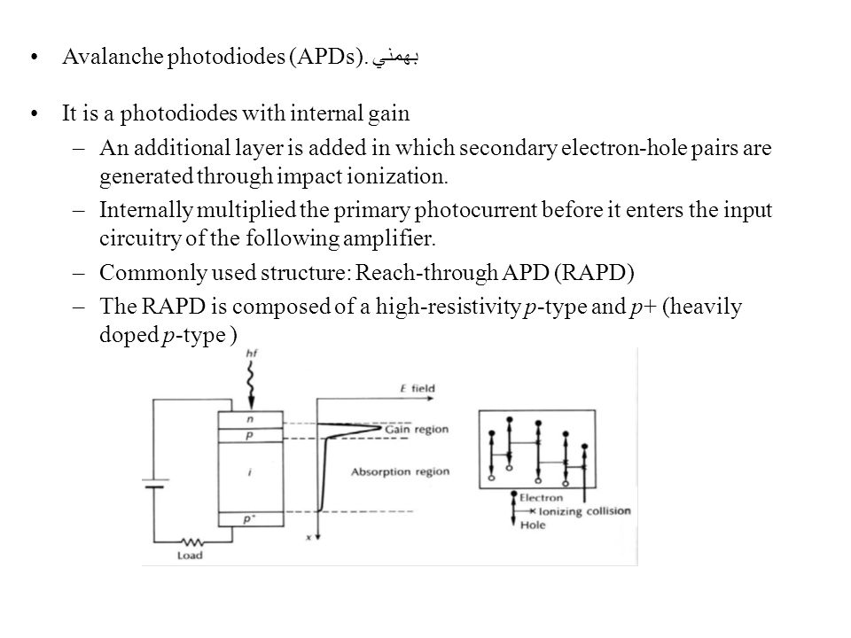 Avalanche photodiodes (APDs). بهمني