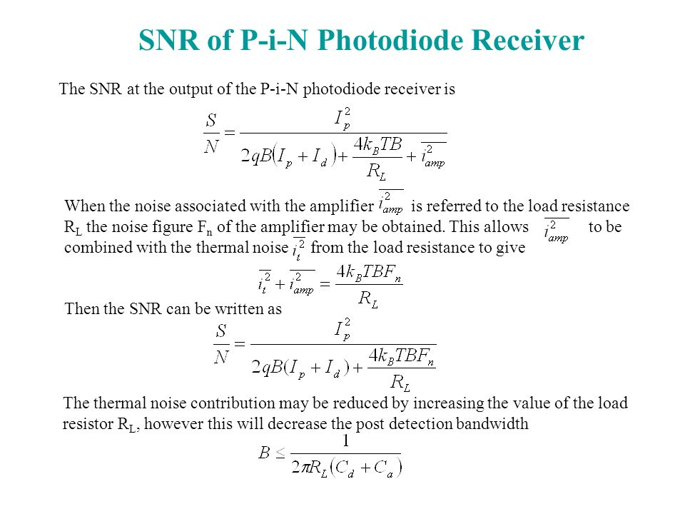 SNR of P-i-N Photodiode Receiver