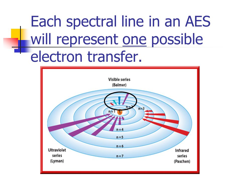 Each spectral line in an AES will represent one possible electron transfer.