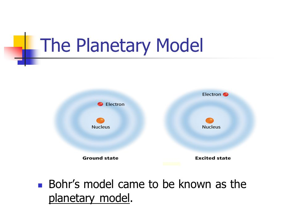 The Planetary Model Bohr's model came to be known as the planetary model.