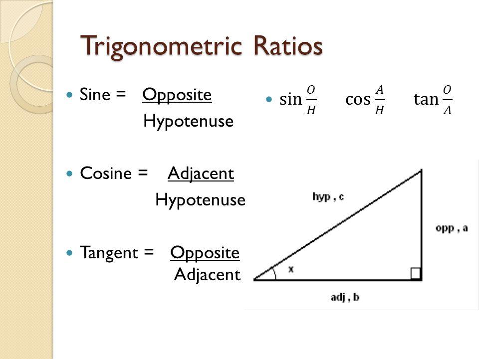Trigonometric Ratios Sine = Opposite Hypotenuse Cosine = Adjacent