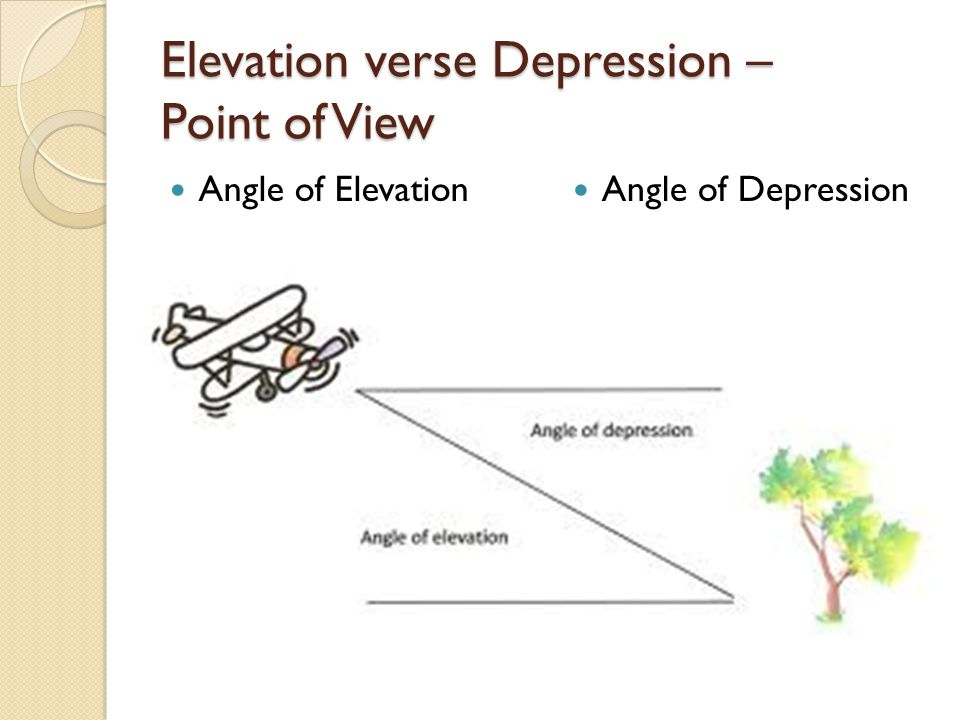 Elevation verse Depression – Point of View