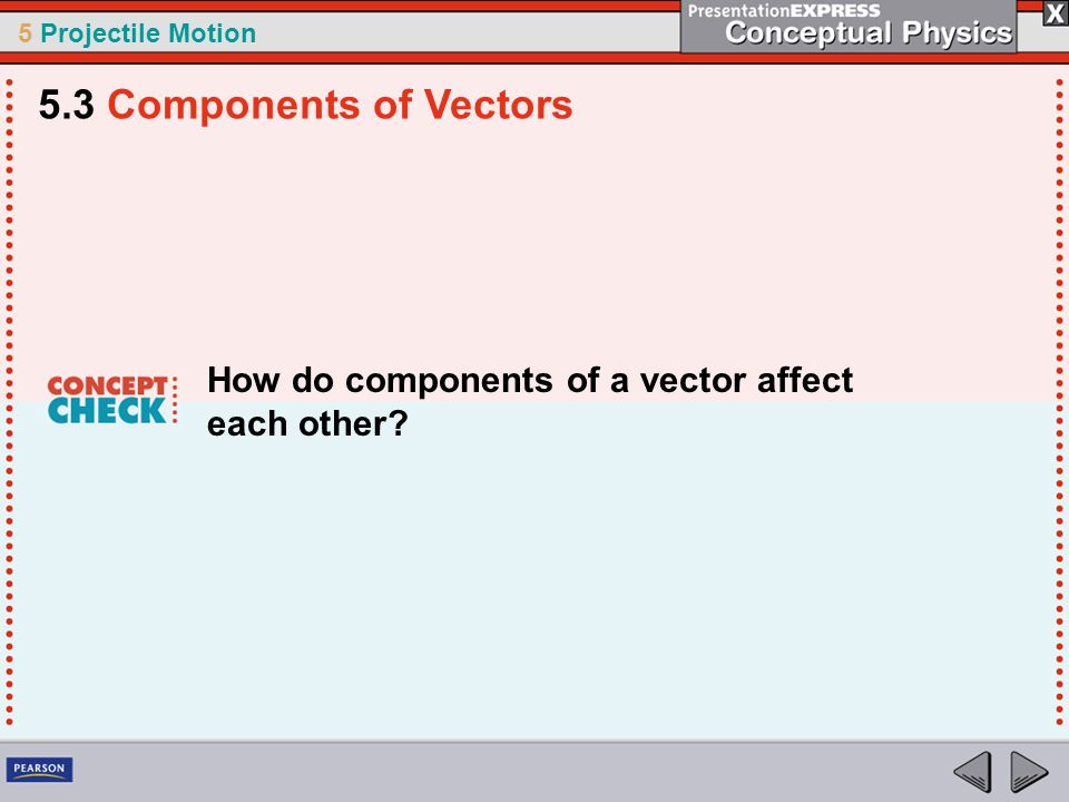 5.3 Components of Vectors How do components of a vector affect each other