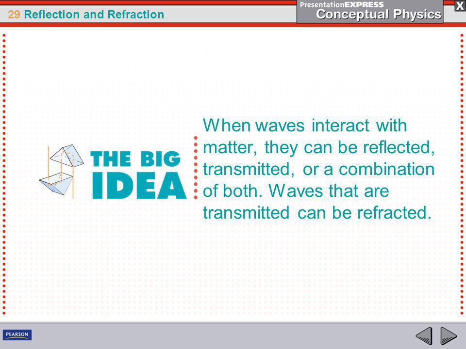 When waves interact with matter, they can be reflected, transmitted, or a combination of both.