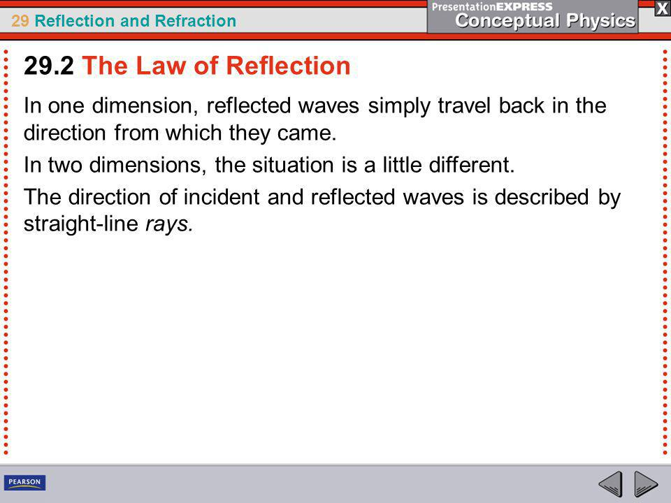 29.2 The Law of Reflection In one dimension, reflected waves simply travel back in the direction from which they came.