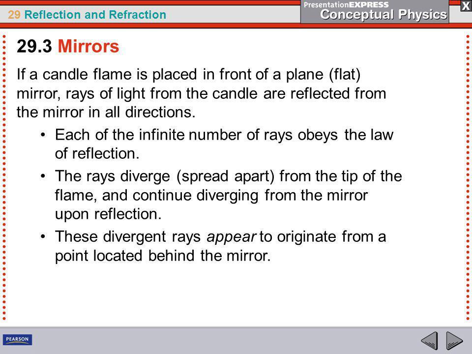 29.3 Mirrors