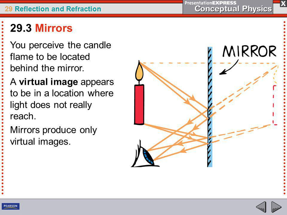 29.3 Mirrors You perceive the candle flame to be located behind the mirror.