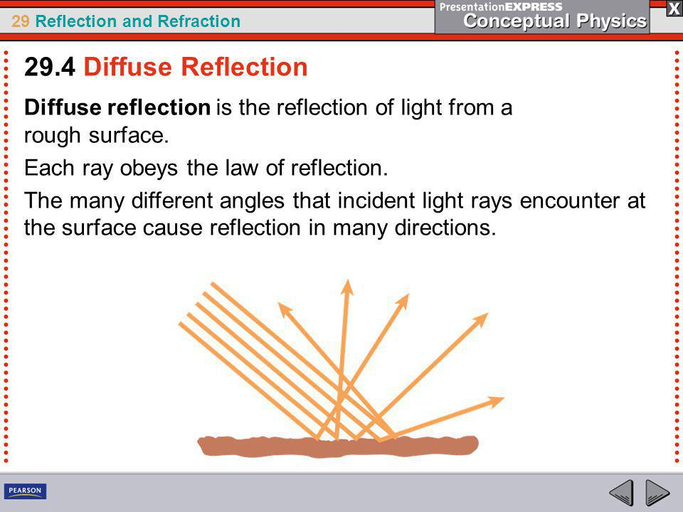 29.4 Diffuse Reflection Diffuse reflection is the reflection of light from a rough surface. Each ray obeys the law of reflection.
