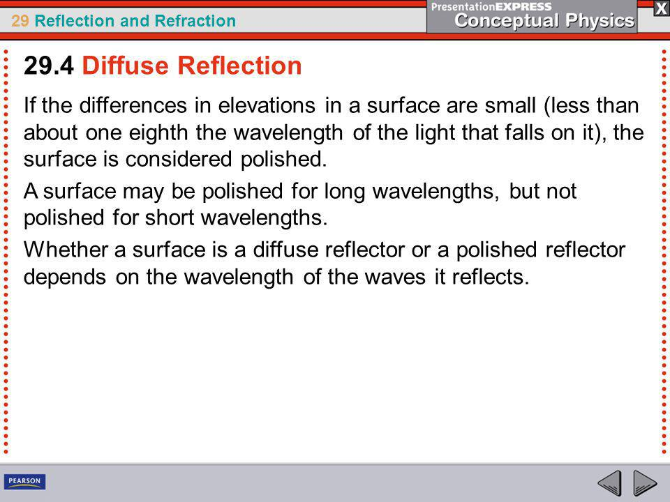 29.4 Diffuse Reflection