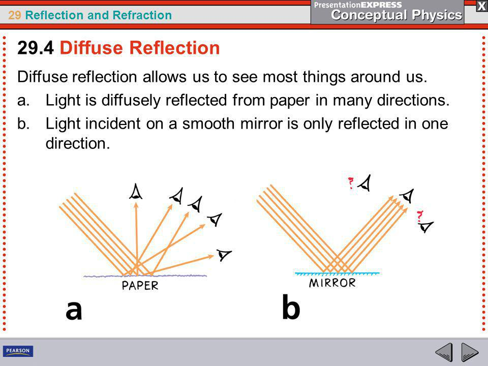 29.4 Diffuse Reflection Diffuse reflection allows us to see most things around us. Light is diffusely reflected from paper in many directions.