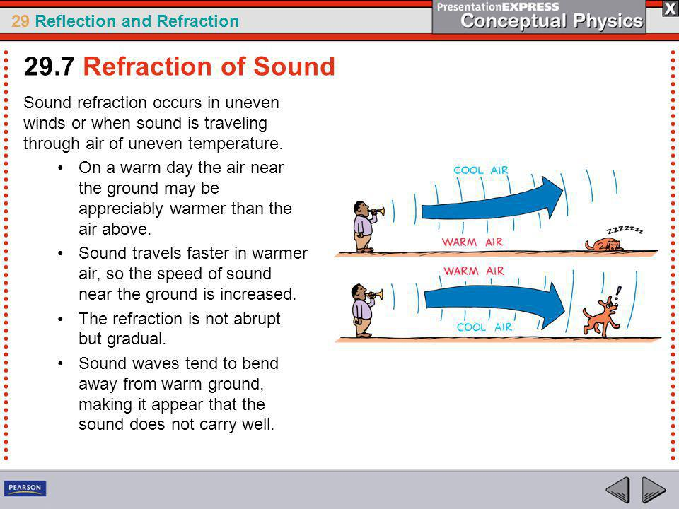 29.7 Refraction of Sound Sound refraction occurs in uneven winds or when sound is traveling through air of uneven temperature.
