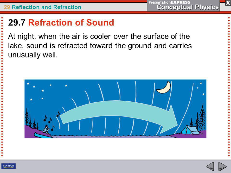 29.7 Refraction of Sound