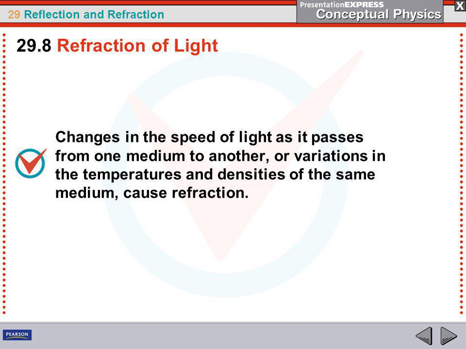 29.8 Refraction of Light