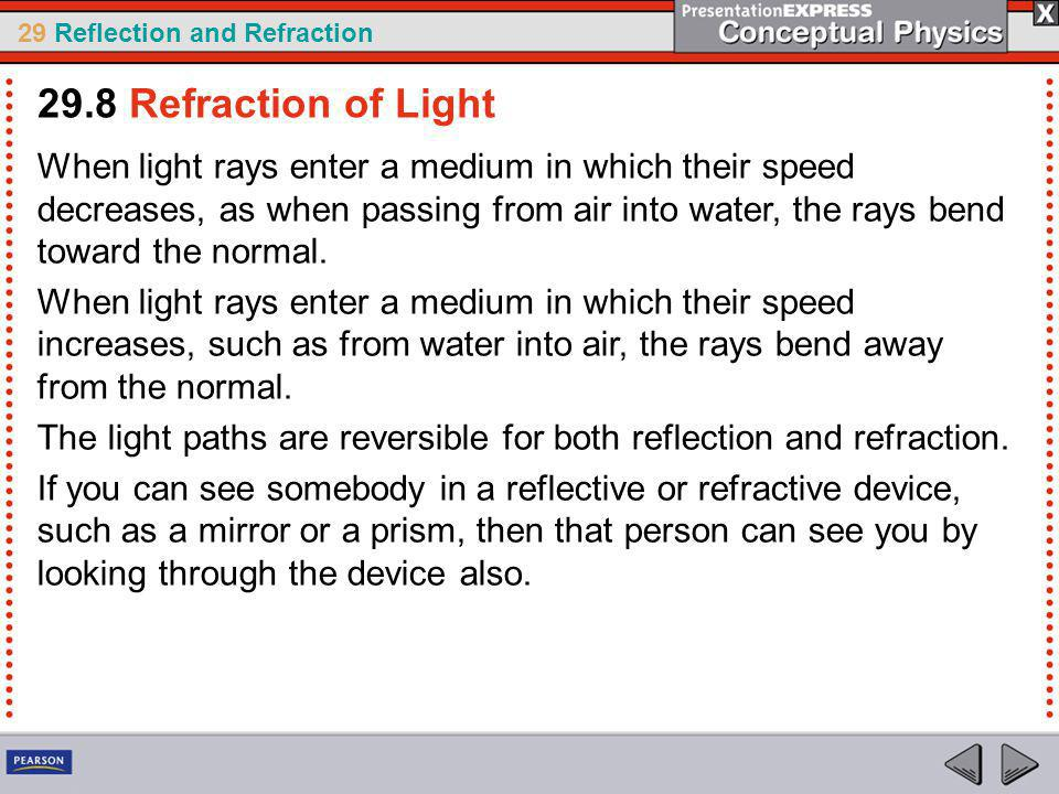 29.8 Refraction of Light